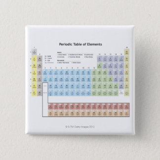 Accurate illustration of the Periodic Table. Pinback Button
