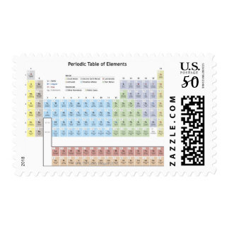 Accurate illustration of the Periodic Table. Postage