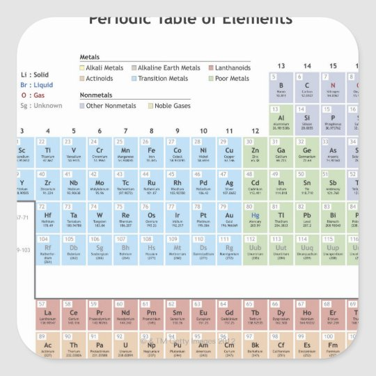 Accurate illustration of the Periodic Table. Square Sticker