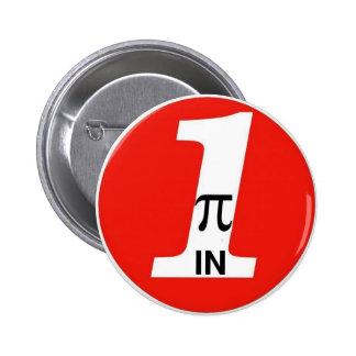 Aceite Alt. de PI-IN-ONE Pins