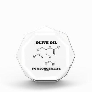 Aceite de oliva para una vida más larga (molécula)