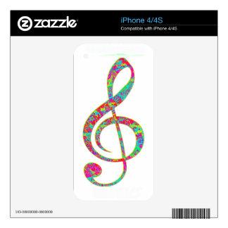 acid sounds iPhone 4S skins