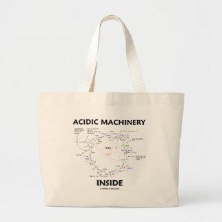 Acidic Machinery Inside (Krebs Citric Acid Cycle) Bags