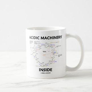 Acidic Machinery Inside (Krebs Citric Acid Cycle) Coffee Mugs