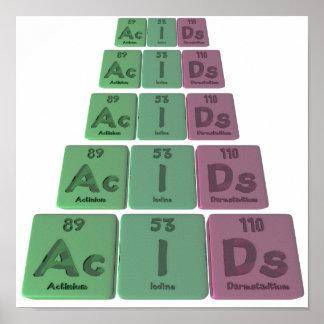Ácido-CA-Yo-Ds-actinio-Yodo-Darmstadtium Impresiones