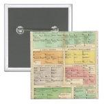 Acontecimientos del imperio romano de la cronologí pin cuadrada 5 cm