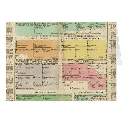 Acontecimientos del imperio romano de la cronologí tarjeta de felicitación
