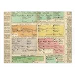 Acontecimientos del imperio romano de la tarjetas postales