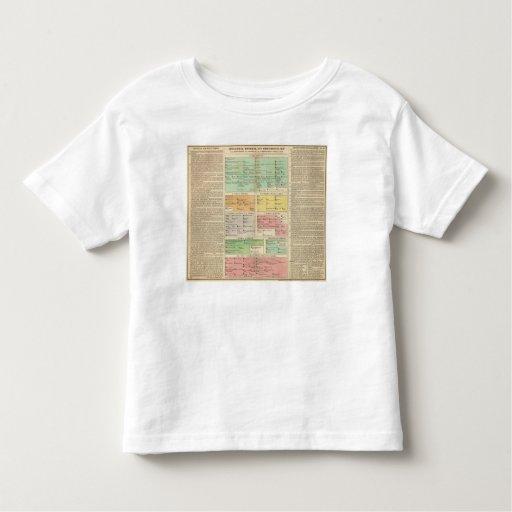 Acontecimientos del imperio romano de la tshirt