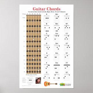 Acordes de la guitarra y poster de Fretboard Póster