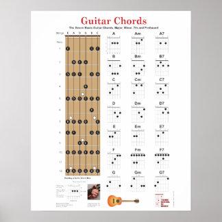 Acordes y Fretboard de la guitarra con el poste im Impresiones