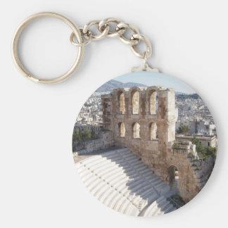 Acropolis Stadium Keychain