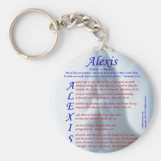 Acrostic de Alexis Llavero Redondo Tipo Pin