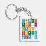 Abcdef ghijk lmnopq rstuv wxy&z  Acrylic Keychains