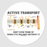 Active Transport Don't Think Of Osmolytic Balance Stickers