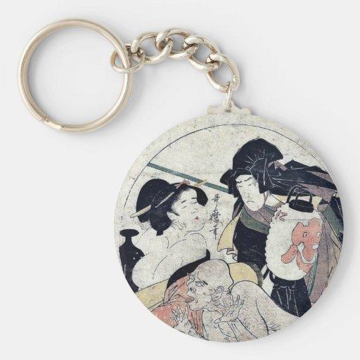 Acto once del Chushingura por Kitagawa, Utamaro Llavero Redondo Tipo Pin