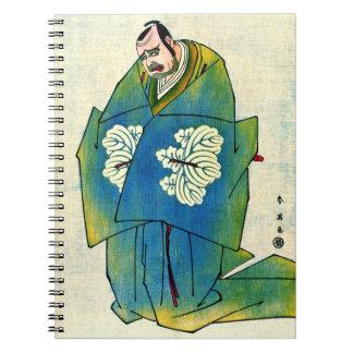 Actor Kataoka Nizaemon 1793 Notebook
