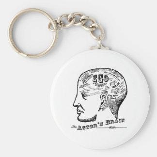 Actor's Brain Keychain