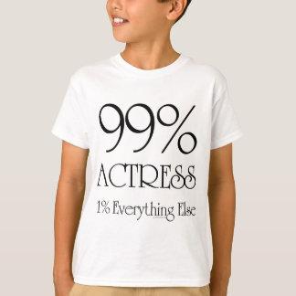 Actriz del 99% playera