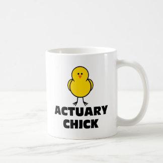 Actuary Chick Classic White Coffee Mug