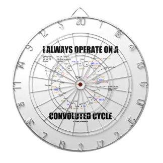 Actúo siempre encendido un ciclo enrollado (Krebs)