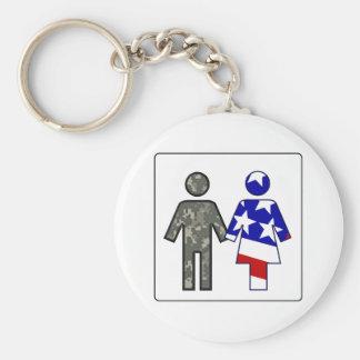 ACU Boy/ Patriotic Girl Keychain