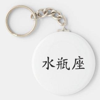 Acuario - chino llaveros