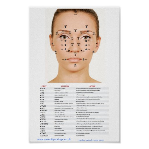 Acupressure Facial Points Poster | Zazzle
