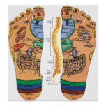 Acupressure Points Pressure Chart for the Feet Poster