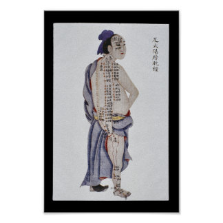 Acupuncture Bladder Meridian Foot Taiyang Poster