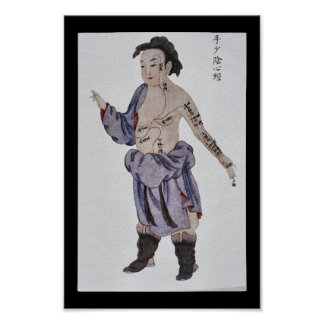 Acupuncture Heart Meridian Hand Shaoyin Poster