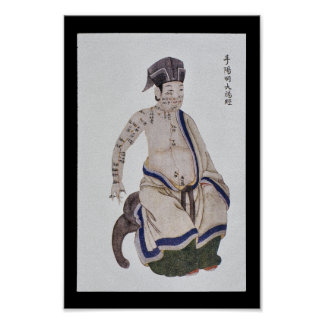 Acupuncture Large Intestine Meridian Hand Yangming Poster