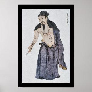 Acupuncture Pericardium Meridian Hand Jueyin Poster