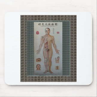 Acupuncture points full body front wall art mouse pad