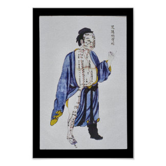 Acupuncture Stomach Meridian Foot Yangming Poster