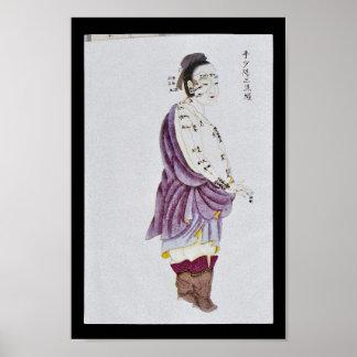 Acupuncture Triple Burner Meridian Hand Shaoyang Poster