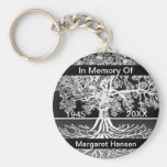 Add Name | Memorial | Tree of Life Basic Round Button Keychain