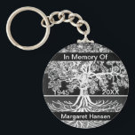 """Add Name   Memorial   Tree of Life Keychain<br><div class=""""desc"""">Add a name to this Tree of life key chain to make a gift they will treasure.</div>"""
