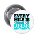 Addiction Recovery Every Mile is Worth It Button