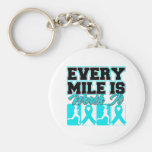 Addiction Recovery Every Mile is Worth It Keychains