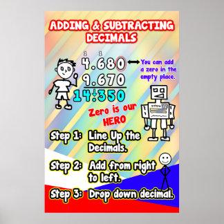 Adding & Subtracting Decimals = Poster