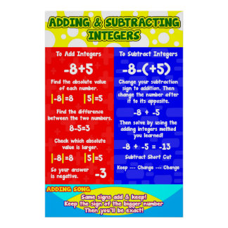 Adding Subtracting Integers = Poster