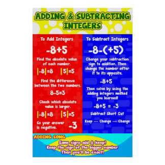 Adding Subtracting Integers = Poster/Anchor Chart