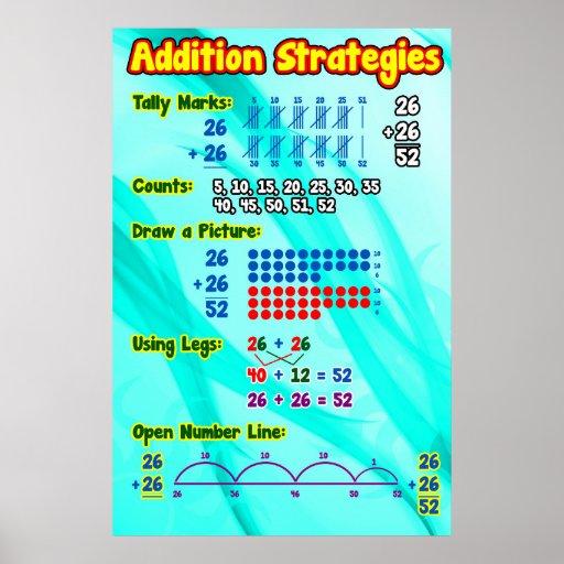 Math Chart Posters, Math Chart Prints, Art Prints, & Poster Designs ...
