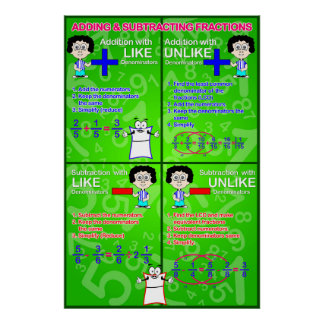 Addition & Subtraction Fraction {Math Poster} Poster