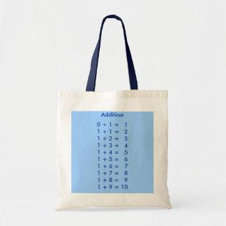 Additon Tote Bag
