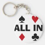 Adicto al póker llavero