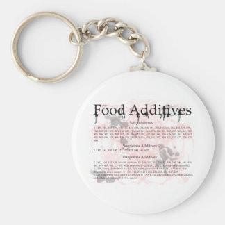 aditivos alimenticios llavero redondo tipo pin