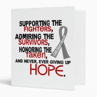 Admiración favorable honrando al cáncer de cerebro