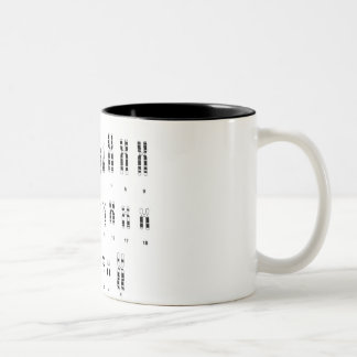 ADN humano Two-Tone Coffee Mug